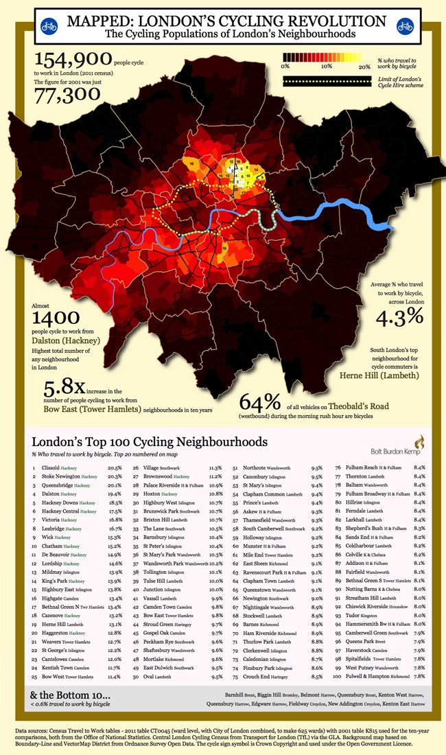 London Cycle Revolution map