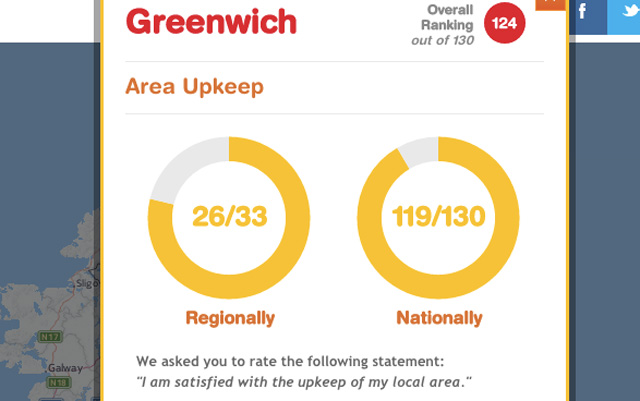 Rightmove survey